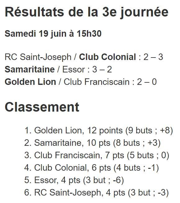 resultats-3ème-journée