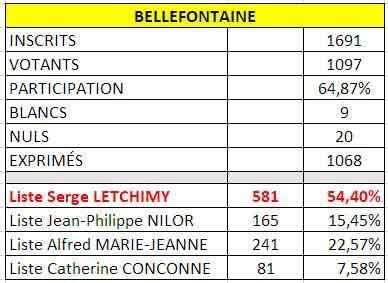 BELLEFONTAINE2
