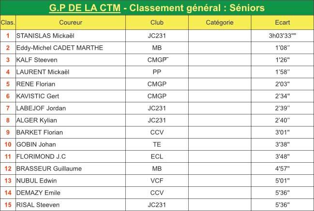 CLAS-GENERAL–2