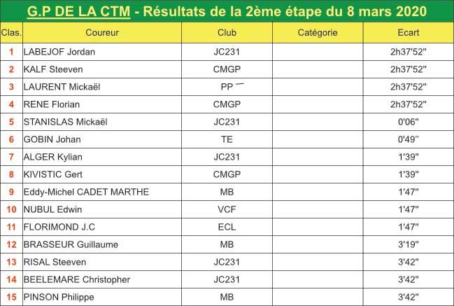 CLASS-33