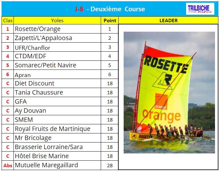 course-2